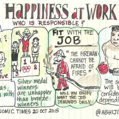Happiness at work powered by Fondazione Brodolini